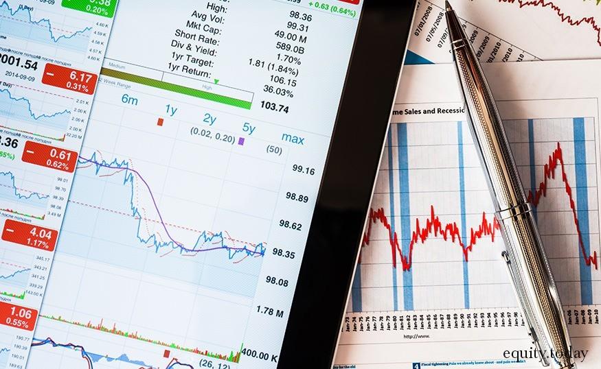 Виды анализа рынков форекс статистика торгов на биржах