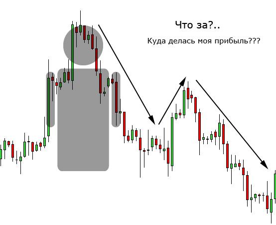 Коррекция на рынке форекс это бесплатно заработать биткоины