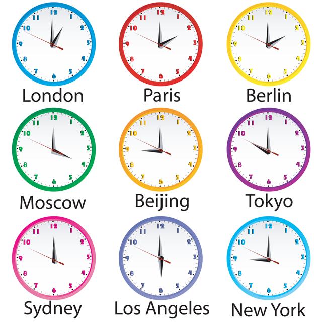 Индикатор форекс часы