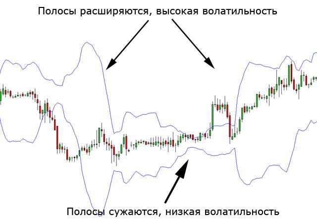 Что такое волатильность крона чешская рубль